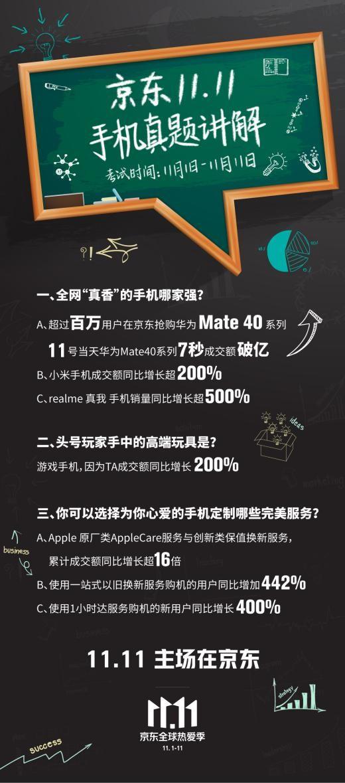 打造极致消费体验,华为Mate40 RS保时捷限量版用户可享京尊达服务
