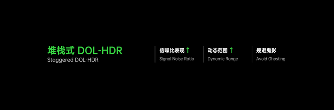 色彩管理终于被重视,OPPO发布全链路色彩管理系统