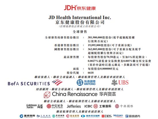 京东健康今起招股:已敲定高瓴等6位基石投资者 计划12月8日上市