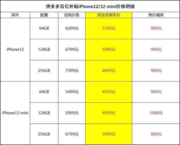 拼多多双12大促:iPhone 12全系价格创新低!128GB跌破5K